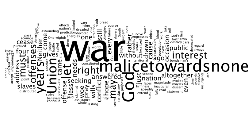 tagxedo  u2013 the new wordle