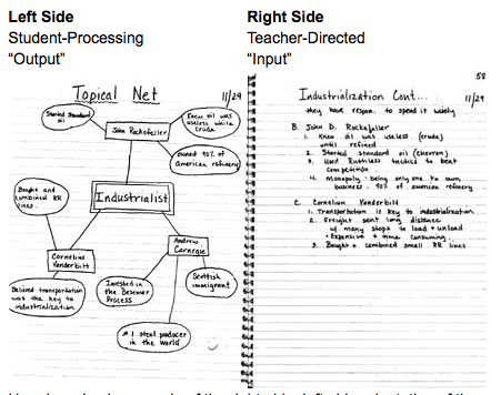 Tip of the Week – Interactive Student Notebooks | History Tech