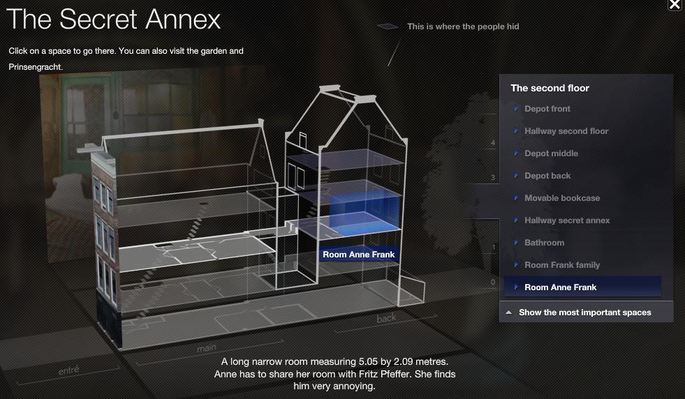 The Secret Annex  U2013 Anne Frank U2019s House In 3d