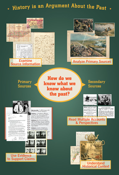5 Days of Useful Tools: Day 5 – Historical Thinking Interactive ...