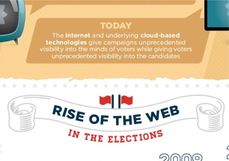 Election2012Cloud small