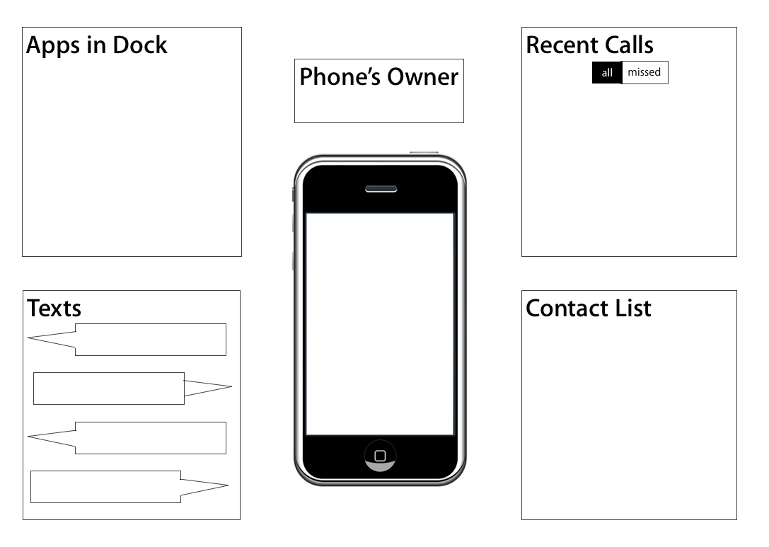 Worksheet Matching Cell Phone Texting : Tip of the week iphone from past history tech