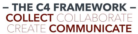 c4framework logo