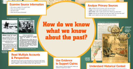 Using evidence and primary analysis worksheets | History Tech