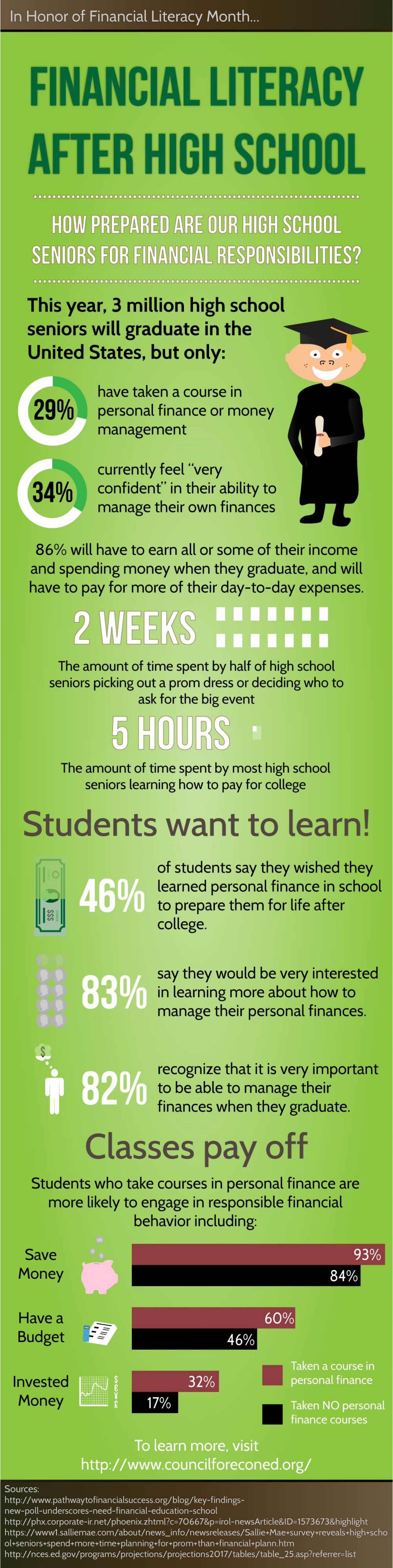 High School Resource Room Ideas