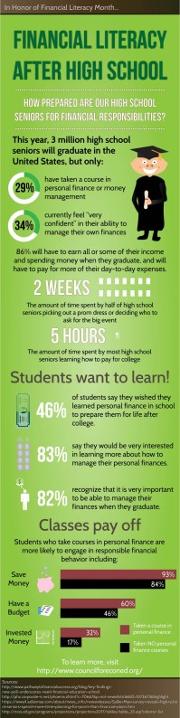 financial-literacy-after-high-school