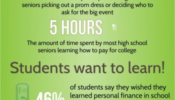 Everfi online sims and personal financial ed history tech tip of the week financial literacy fandeluxe Choice Image