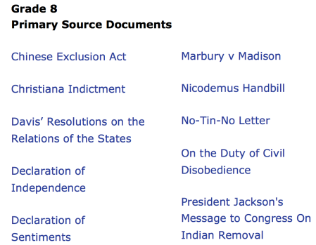 useful KSDE primary sources