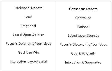 debate vs consensus