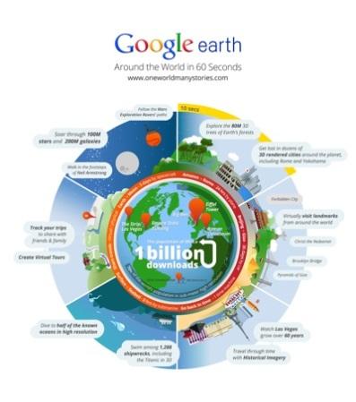 google-earth-poster