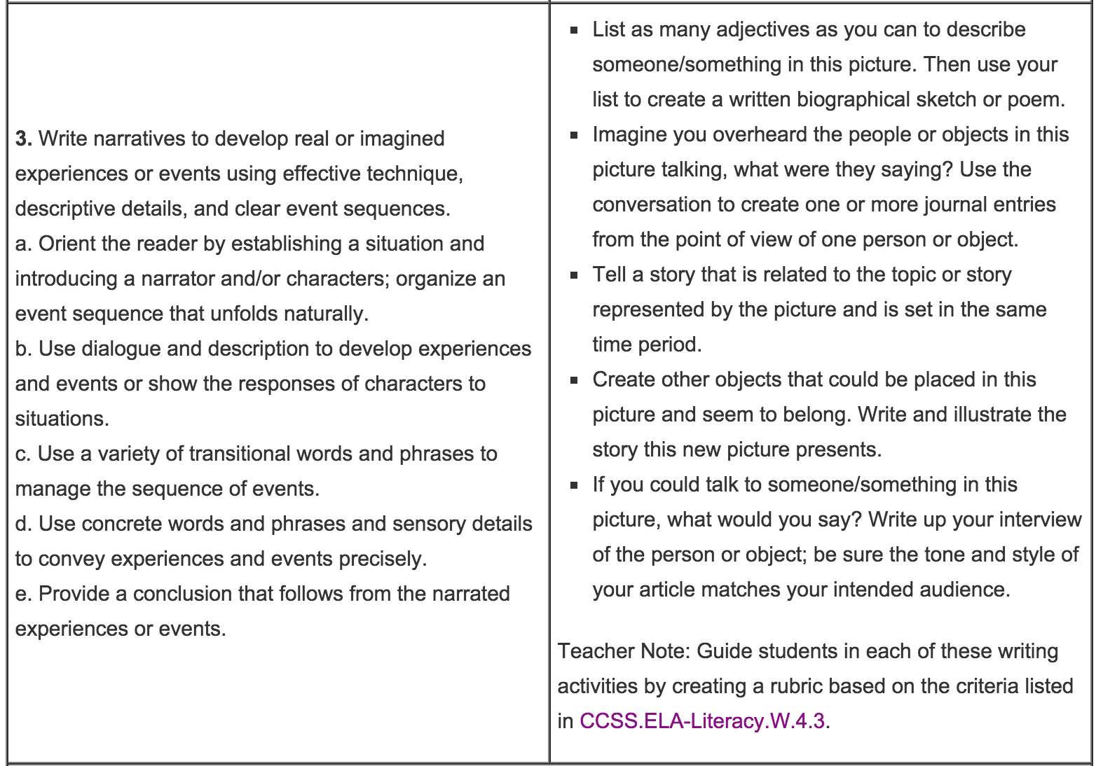 elementary narrative writing prompts Essay writers for hire-toronto narrative essay prompts for elementary school writing an abstract for a dissertation changing a dissertation into a book.
