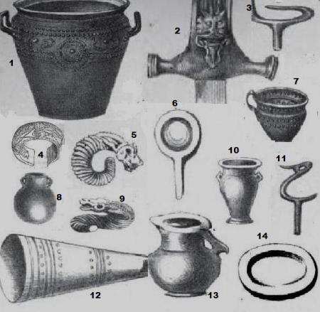 Bronze_Artifacts_pre-Roman_Dacia