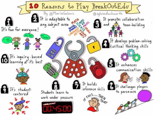 Sylvia Duckworth's reasons why Breakout works