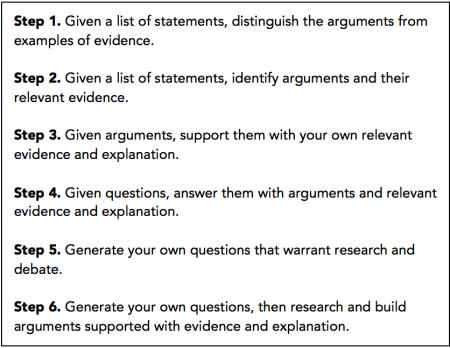 Tantillo-Six-Steps-Argument-Evidence