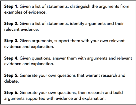 Tantillo-Six-Steps-Argument-Evidence