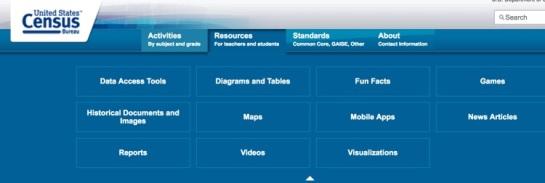 census-resources