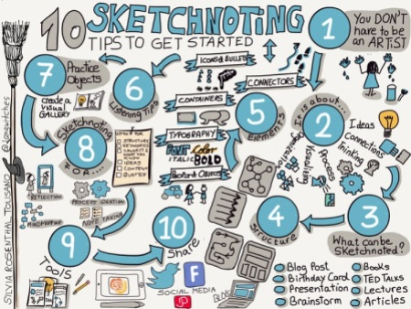 sketchnoting-tips