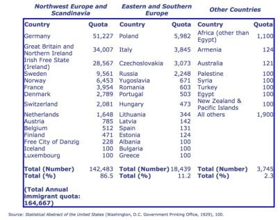 1924-quotas