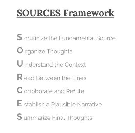 sources-orgainzer